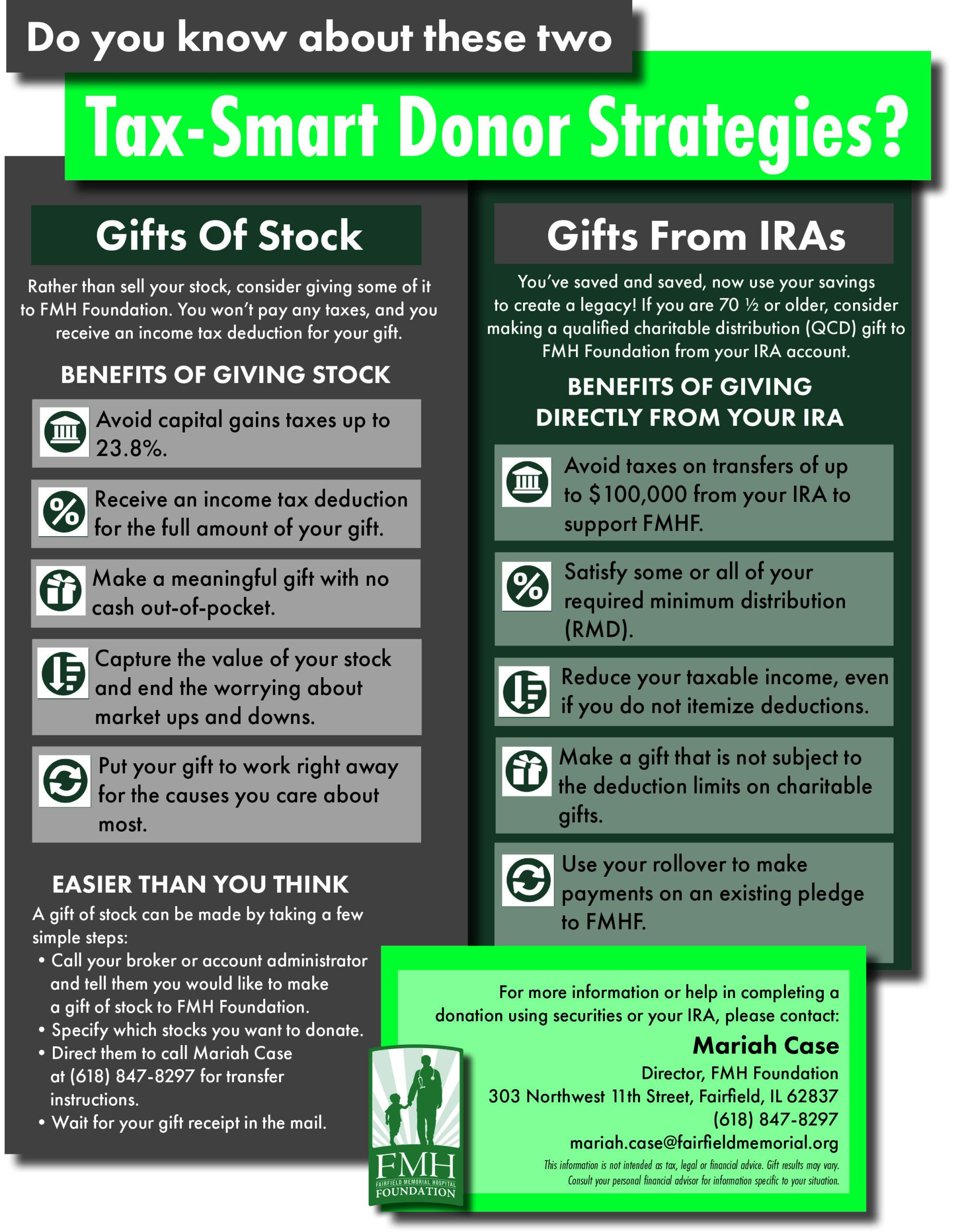 Tax-Smart Donor Strategies